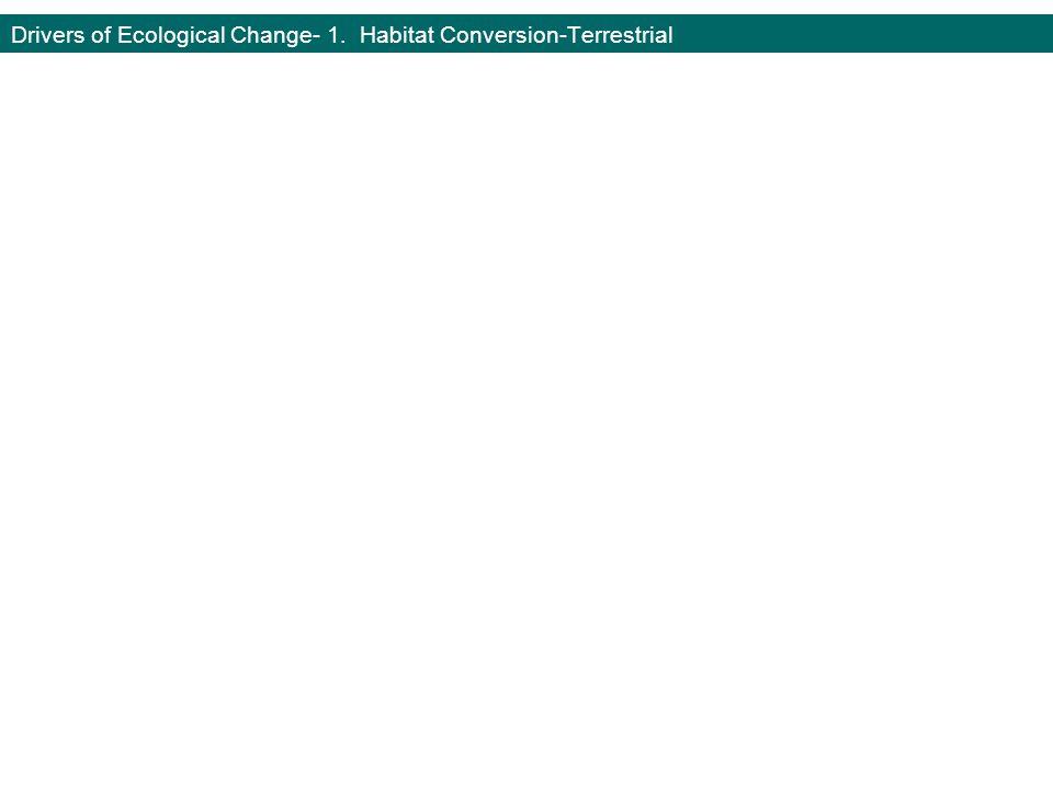 Drivers of Ecological Change- 1. Habitat Conversion-Terrestrial