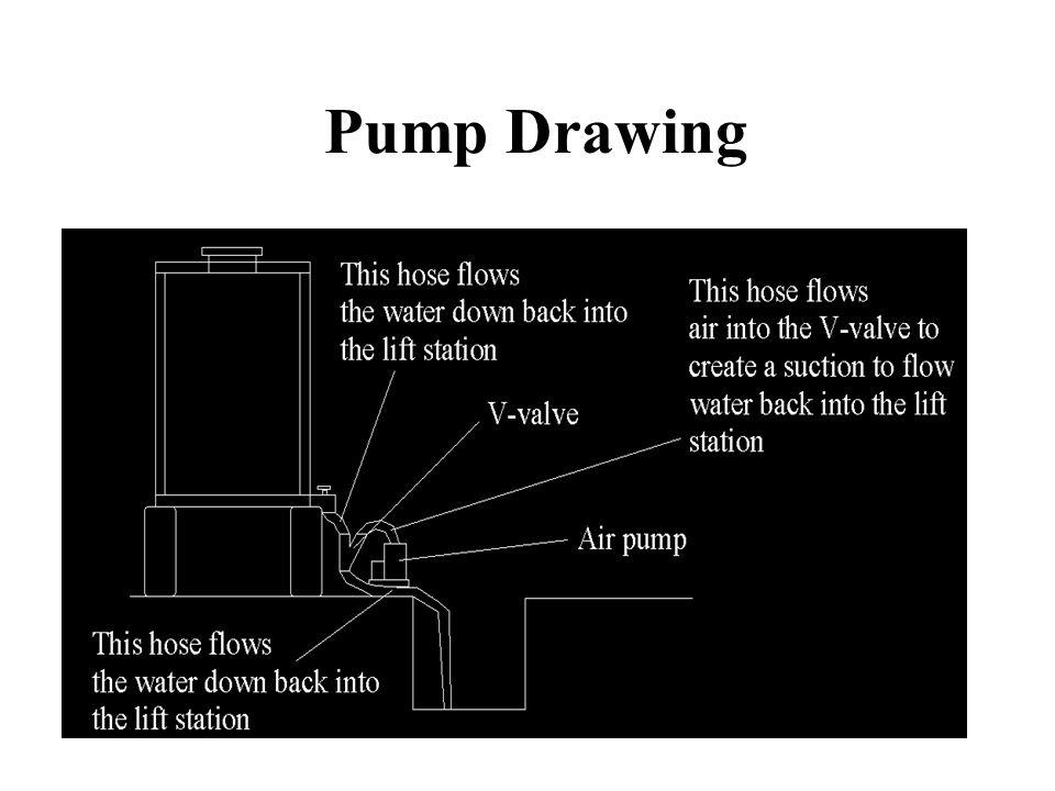 Pump Drawing