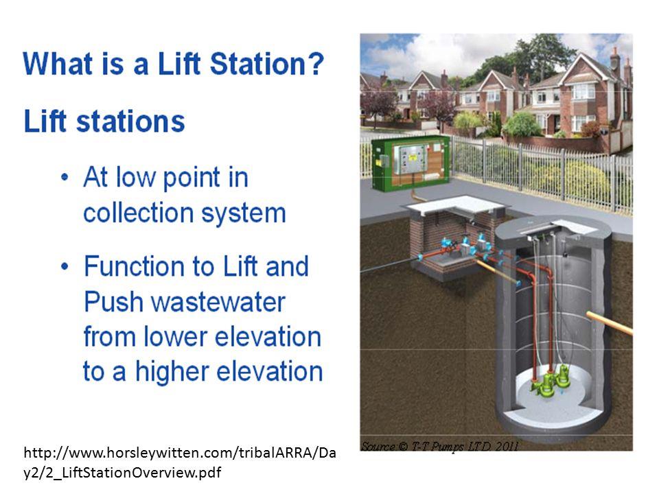 http://www.horsleywitten.com/tribalARRA/Da y2/2_LiftStationOverview.pdf
