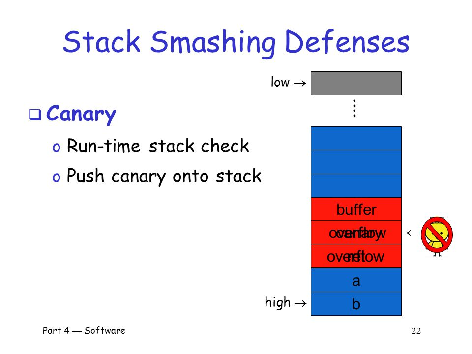 Part 4  Software 21 Stack Smashing Defenses  Employ non-executable stack o No execute NX bit (if available) o Seems like the logical thing to do, but some real code executes on the stack (Java, for example)  Use a canary  Use safe languages (Java, C#)  Use safer C functions o For unsafe functions, safer versions exist o For example, strncpy instead of strcpy