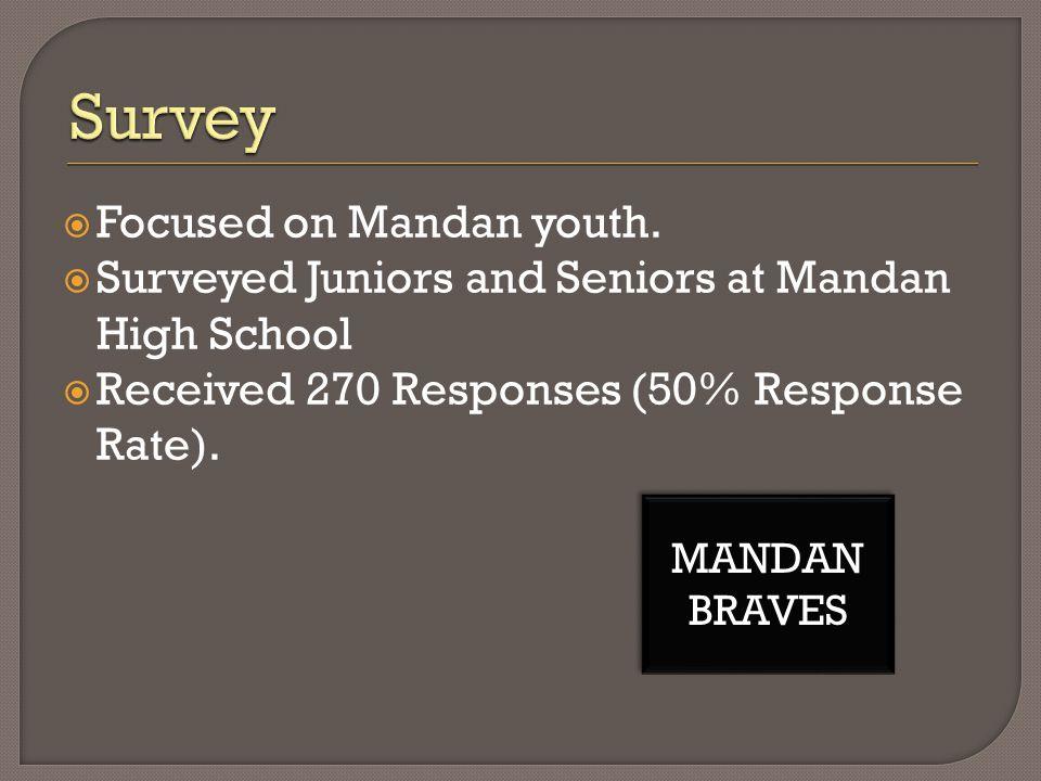  Focused on Mandan youth.