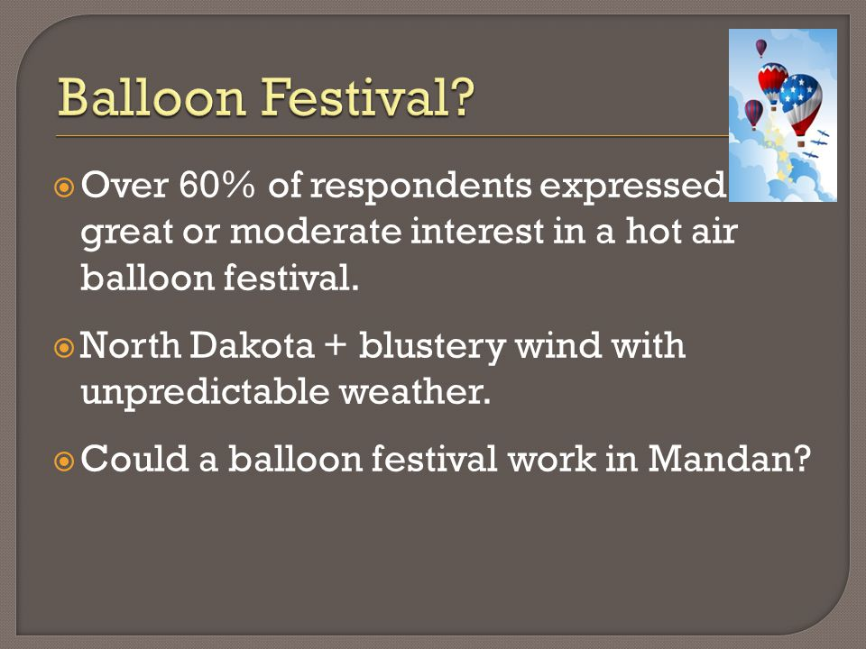  Over 60% of respondents expressed great or moderate interest in a hot air balloon festival.