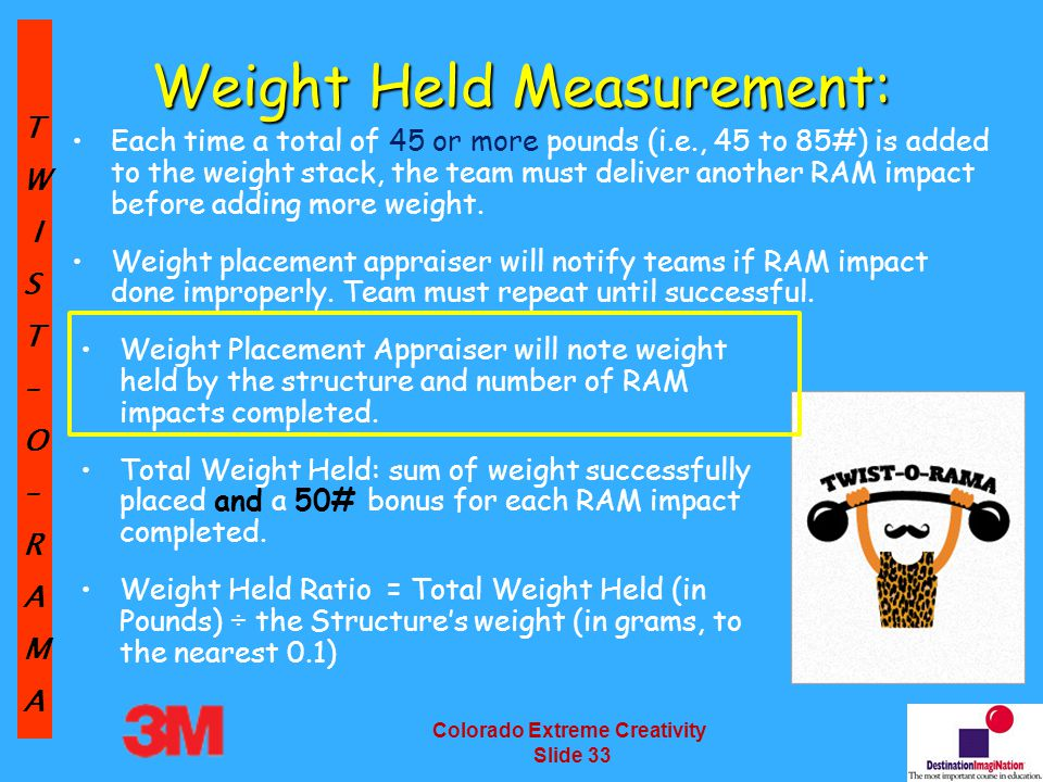 TW IST–O–RAMA Colorado Extreme Creativity Slide 33 Weight Held Measurement: Each time a total of 45 or more pounds (i.e., 45 to 85#) is added to the weight stack, the team must deliver another RAM impact before adding more weight.