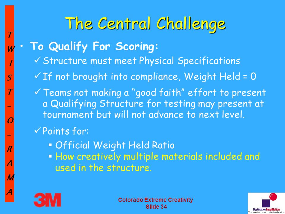 TW IST–O–RAMA Colorado Extreme Creativity Slide 34 The Central Challenge To Qualify For Scoring: Structure must meet Physical Specifications If not brought into compliance, Weight Held = 0 Teams not making a good faith effort to present a Qualifying Structure for testing may present at tournament but will not advance to next level.