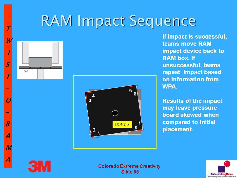 TW IST–O–RAMA Colorado Extreme Creativity Slide 66 RAM Impact Sequence RAM Storage Site 2 1 54 63 7 8 If impact is successful, teams move RAM impact device back to RAM box.