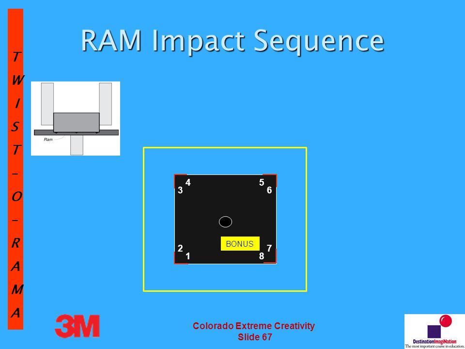 TW IST–O–RAMA Colorado Extreme Creativity Slide 67 RAM Impact Sequence RAM Storage Site 2 1 54 63 7 8 BONUS