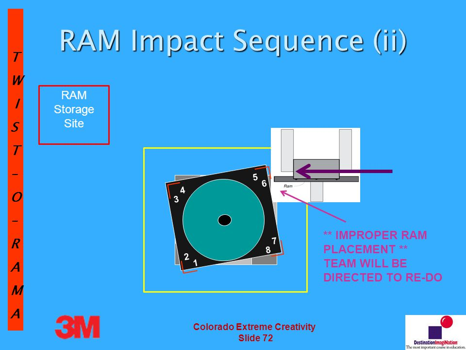 TW IST–O–RAMA Colorado Extreme Creativity Slide 72 RAM Impact Sequence (ii) RAM Storage Site 2 1 54 63 7 8 ** IMPROPER RAM PLACEMENT ** TEAM WILL BE DIRECTED TO RE-DO