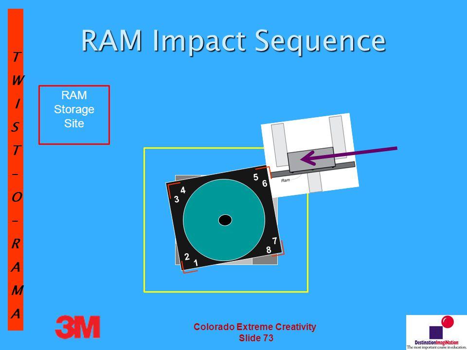 TW IST–O–RAMA Colorado Extreme Creativity Slide 73 RAM Impact Sequence RAM Storage Site 2 1 54 63 7 8