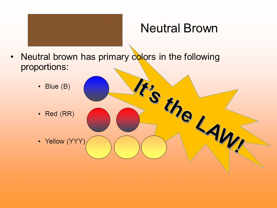 Black has all three primary colors present in equal proportions.