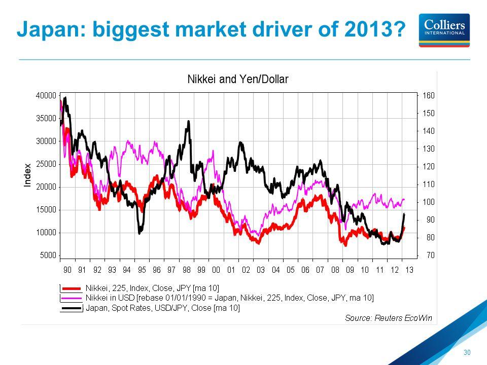 Japan: biggest market driver of 2013 30