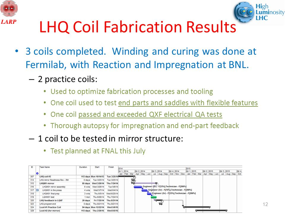 DOE Review of LARP – February 17-18, 2014 LHQ Coil Fabrication Results 3 coils completed.