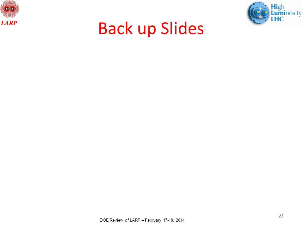 DOE Review of LARP – February 17-18, 2014 Back up Slides 21