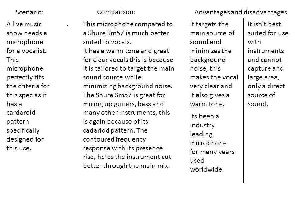 Scenario: Comparison: Advantages and disadvantages A live music show needs a microphone for a vocalist.