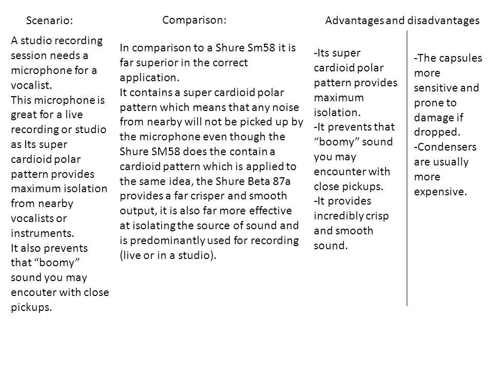 Scenario: Comparison: Advantages and disadvantages A studio recording session needs a microphone for a vocalist.