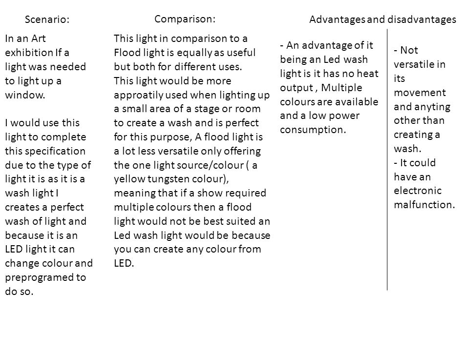 Scenario: Comparison: Advantages and disadvantages In an Art exhibition If a light was needed to light up a window.