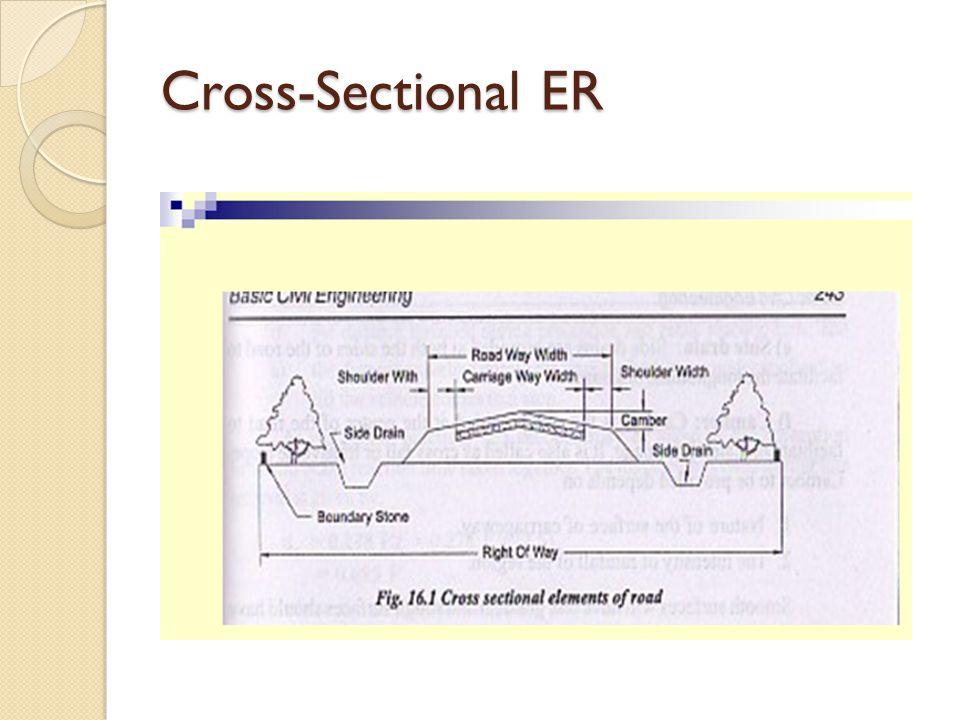 Cross-Sectional ER