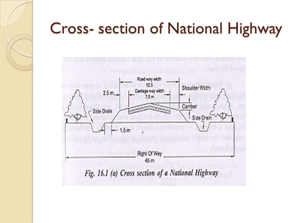Cross- section of National Highway
