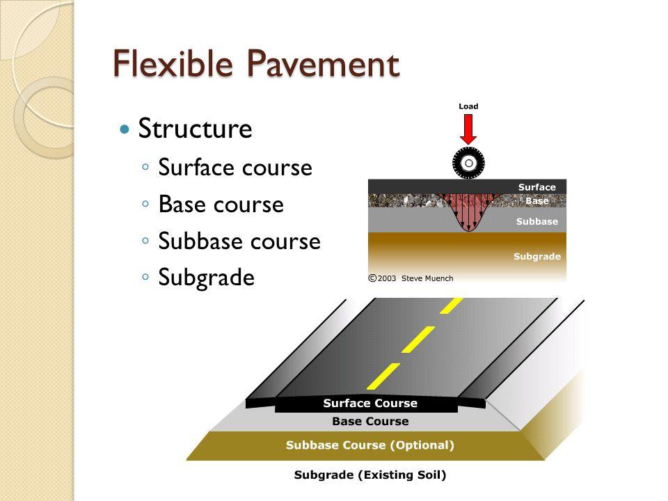 Flexible Pavement Structure ◦ Surface course ◦ Base course ◦ Subbase course ◦ Subgrade