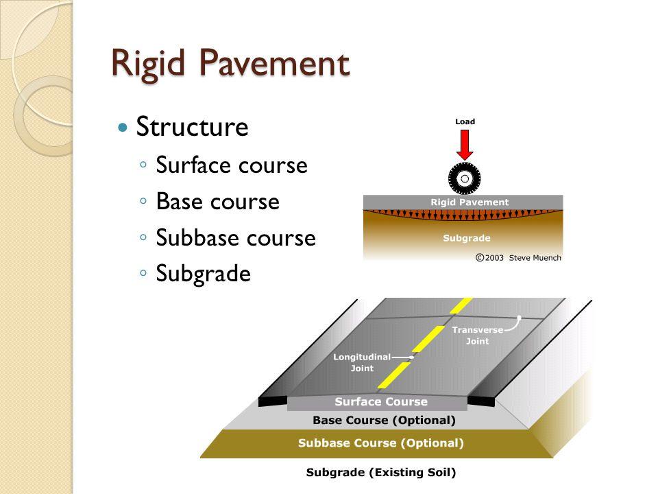 Rigid Pavement Structure ◦ Surface course ◦ Base course ◦ Subbase course ◦ Subgrade