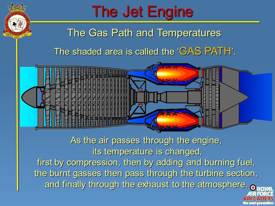 The Gas Path and Temperatures The Jet Engine The shaded area is called the ' GAS PATH '. As the air passes through the engine, its temperature is chan