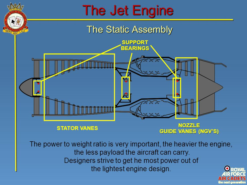 The Jet Engine The Rotating Assembly Compressor Blades Turbine Blades Shaft Assembly The rotating assembly - compressor, shaft and turbine – is carried on bearings and is known as a 'spool'.