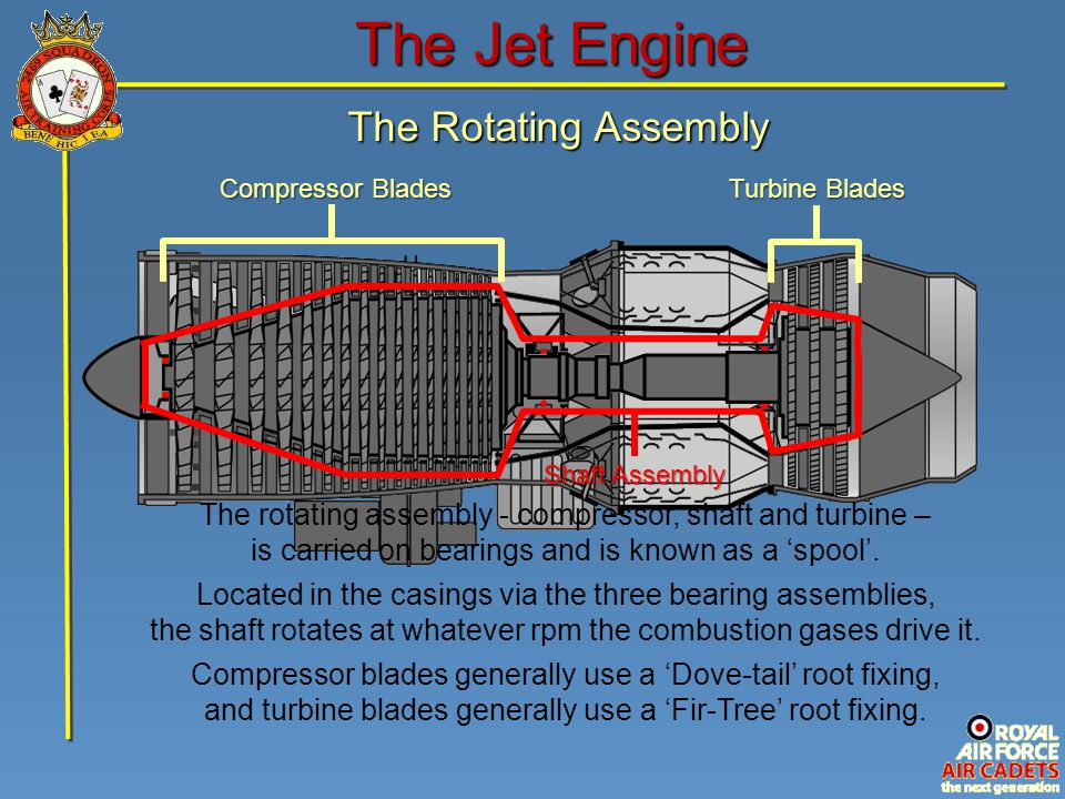 The Jet Engine The Rotating Assembly Compressor Blades Turbine Blades Shaft Assembly The compressor and turbine 'drums' are a series of discs fixed together at the rims by bolting or welding together.