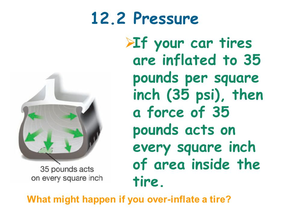 12.2 Pressure  If your car tires are inflated to 35 pounds per square inch (35 psi), then a force of 35 pounds acts on every square inch of area inside the tire.