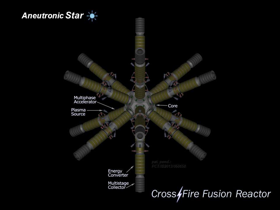 Cross Fire Fusion Reactor Aneutronic Star pat. pend.: PCT/IB2013/050658