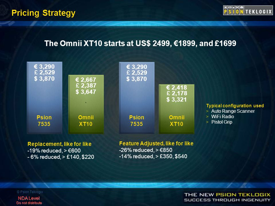 © Psion Teklogix NDA Level Do not distribute Pricing Strategy The Omnii XT10 starts at US$ 2499, €1899, and £1699 ` € 3,290 Replacement, like for like -19% reduced, > €600 - 6% reduced, > £140, $220 Omnii XT10 Psion 7535 Feature Adjusted, like for like -26% reduced, > €850 -14% reduced, > £350, $540 € 2,667 € 3,290 Omnii XT10 Psion 7535 € 2,418 Typical configuration used >Auto Range Scanner >WiFi Radio >Pistol Grip £ 2,529 £ 2,387 £ 2,529 £ 2,178 $ 3,870 $ 3,647 $ 3,870 $ 3,321