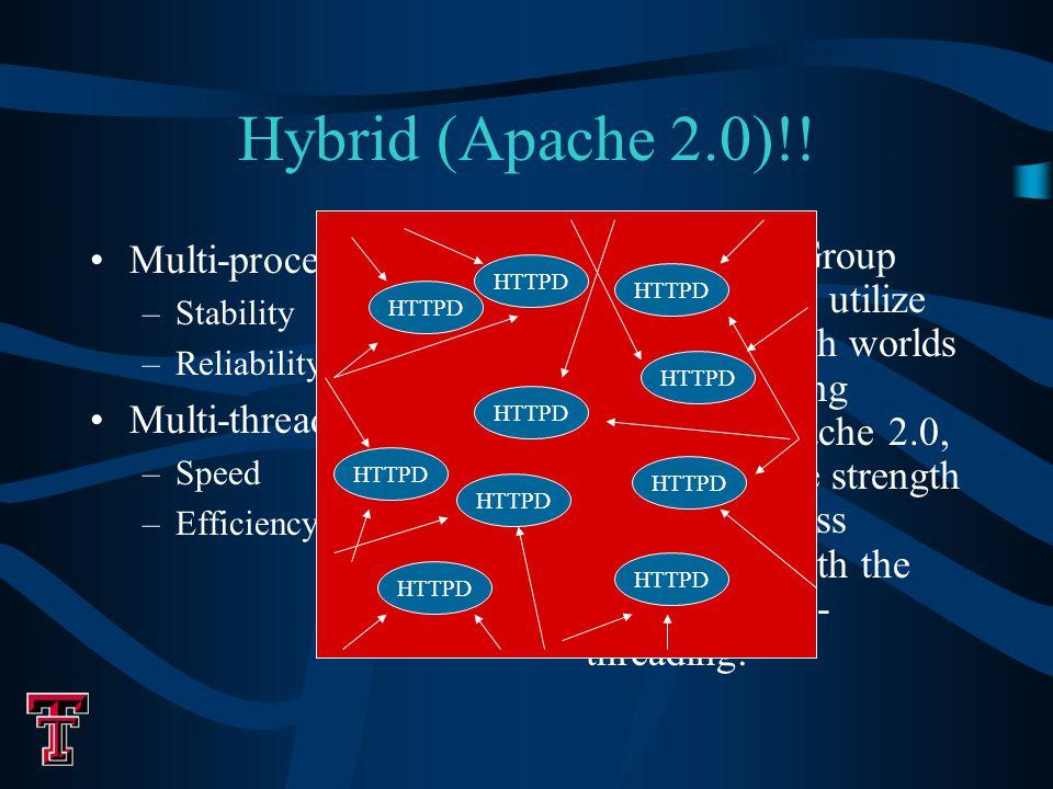 Hybrid (Apache 2.0)!.