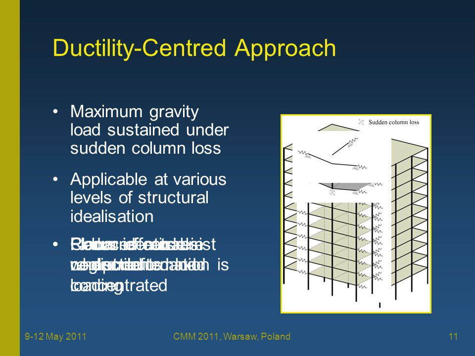 Ductility-Centred Approach Maximum gravity load sustained under sudden column loss Applicable at various levels of structural idealisation Reduced model where deformation is concentrated Columns can resist re-distributed load Floors identical in components and loading Planar effects are neglected 11 9-12 May 2011 CMM 2011, Warsaw, Poland