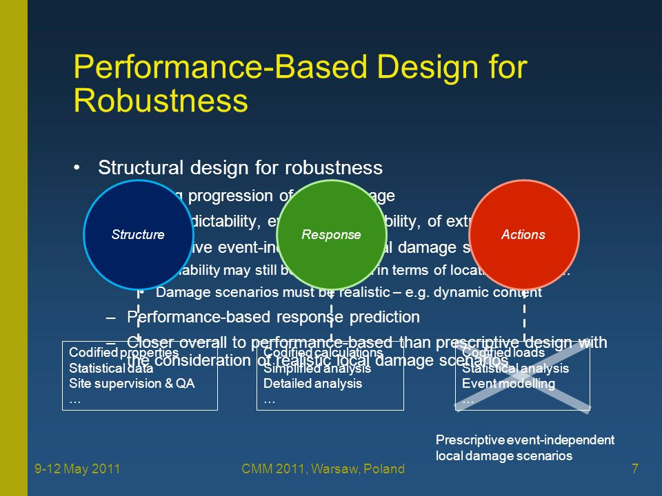 Simplified Framework for Robustness Design Robustness limit state for sudden column loss Ductility-centred approach Application to steel-concrete composite buildings 8 9-12 May 2011 CMM 2011, Warsaw, Poland