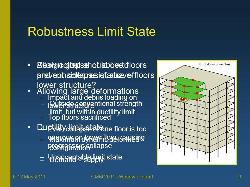 Imperial College London First-Order Robustness, Higher-Order Mechanics Bassam A.