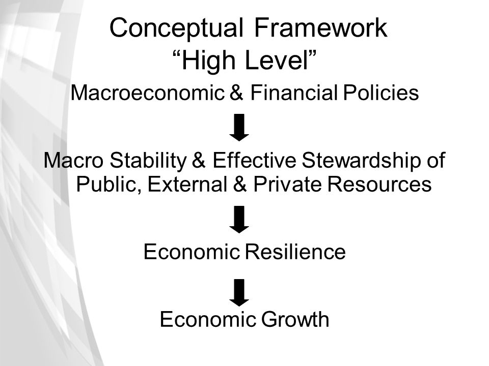 "Conceptual Framework ""High Level"" Macroeconomic & Financial Policies Macro Stability & Effective Stewardship of Public, External & Private Resources E"