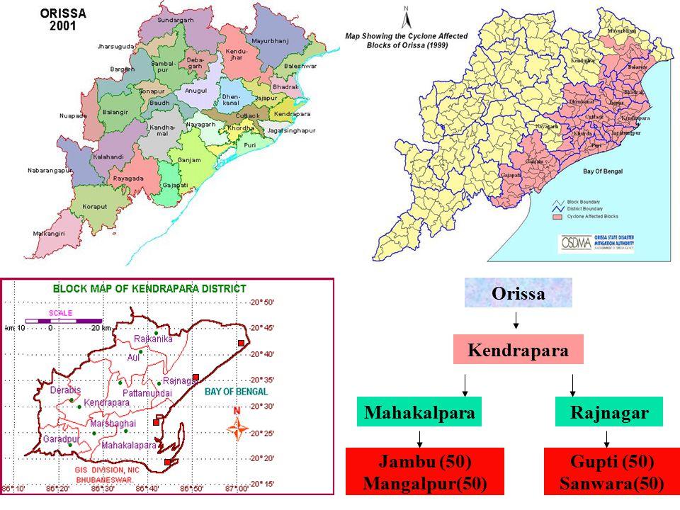 Kendrapara Mahakalpara Jambu (50) Mangalpur(50) Rajnagar Orissa Gupti (50) Sanwara(50)