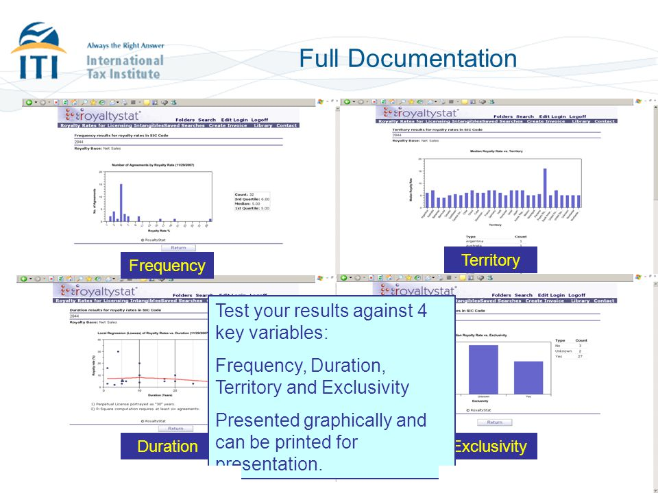 Full Documentation Frequency Duration Territory Exclusivity Test your results against 4 key variables: Frequency, Duration, Territory and Exclusivity