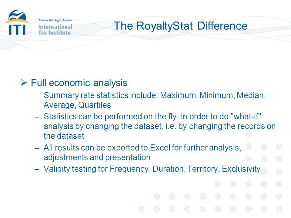 The RoyaltyStat Difference  Full economic analysis –Summary rate statistics include: Maximum, Minimum, Median, Average, Quartiles –Statistics can be