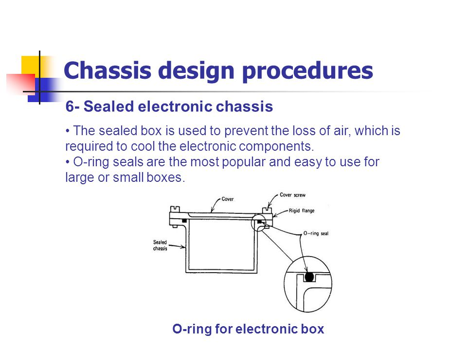 6- Sealed electronic chassis Chassis design procedures The sealed box is used to prevent the loss of air, which is required to cool the electronic com