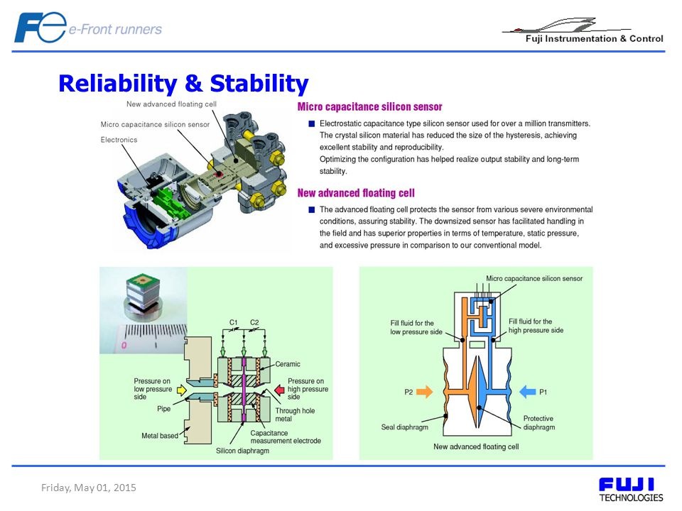 Reliability & Stability Friday, May 01, 2015