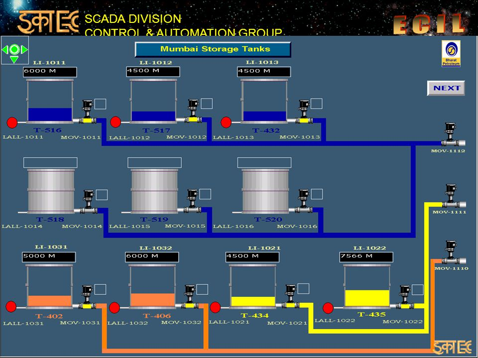 SCADA DIVISION CONTROL & AUTOMATION GROUP 32