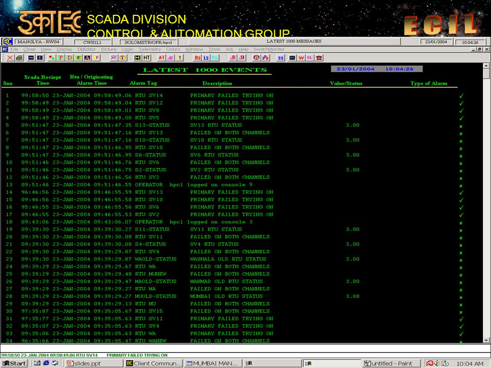 SCADA DIVISION CONTROL & AUTOMATION GROUP 41