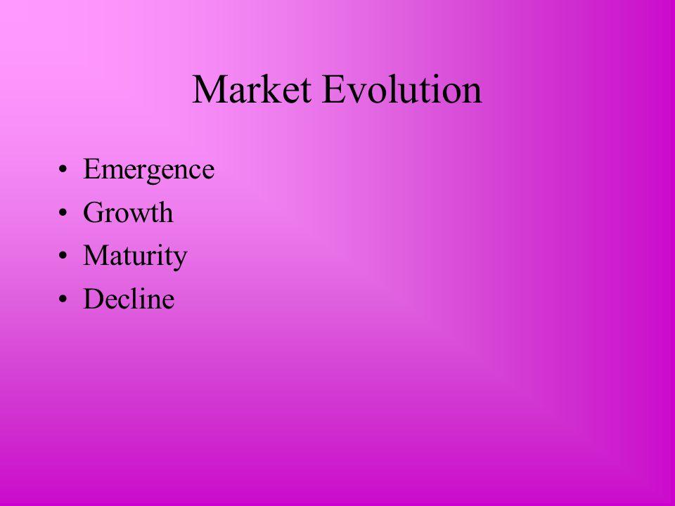 Market Evolution Emergence Growth Maturity Decline