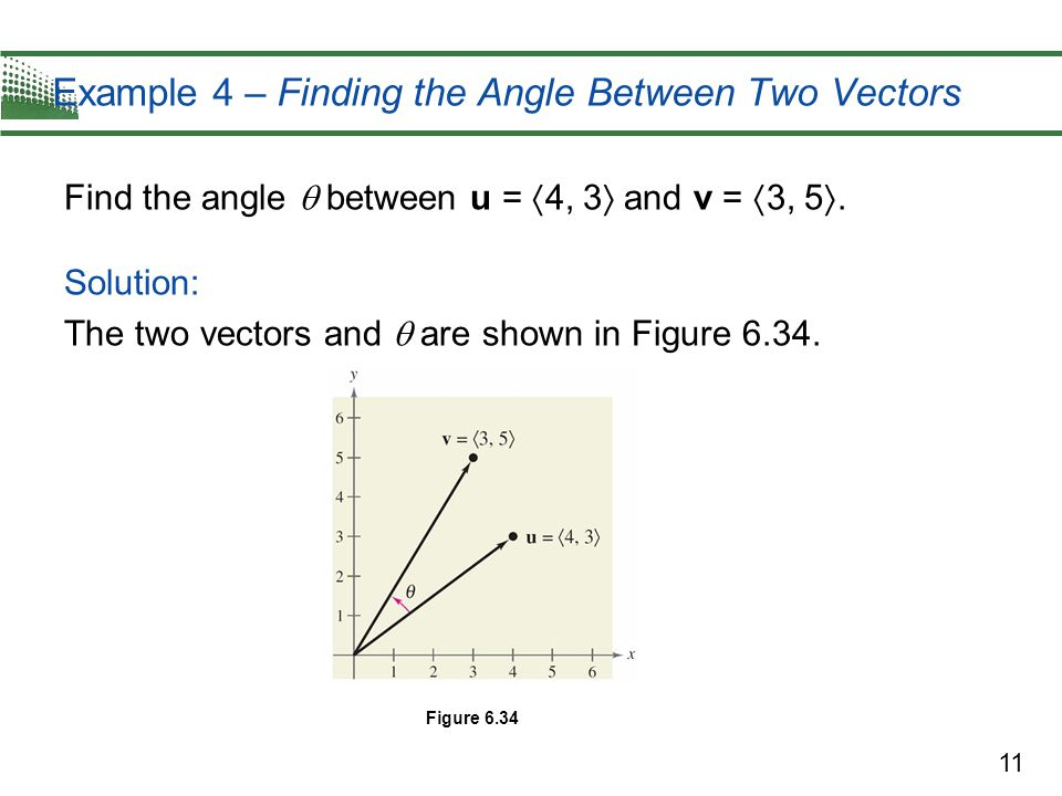 11 Example 4 – Finding the Angle Between Two Vectors Find the angle  between u =  4, 3  and v =  3, 5 . Solution: The two vectors and  are shown