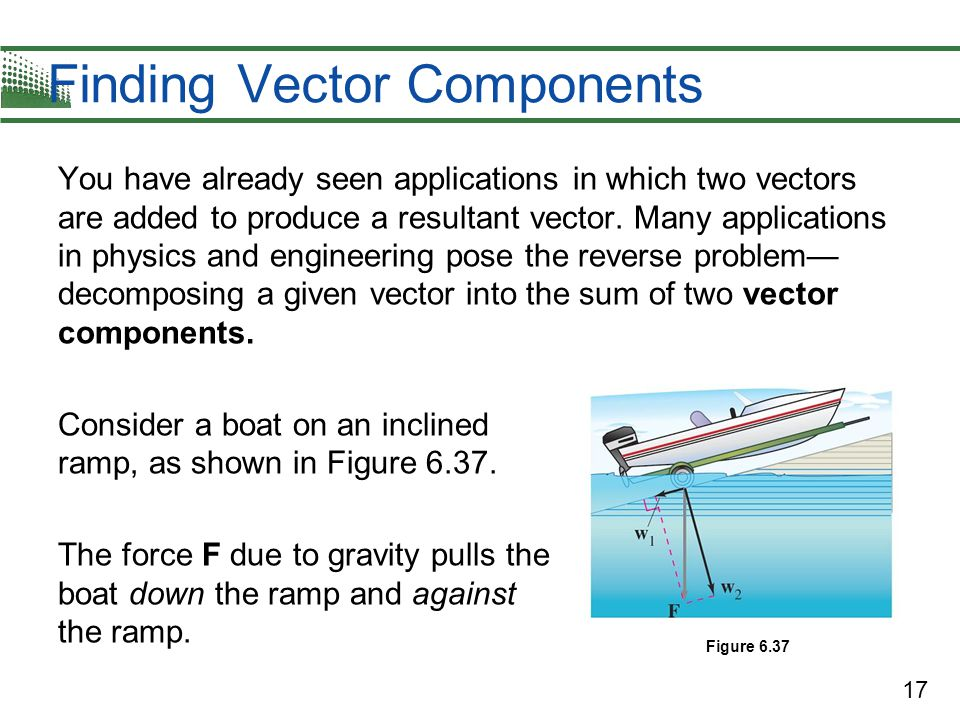 17 Finding Vector Components You have already seen applications in which two vectors are added to produce a resultant vector. Many applications in phy