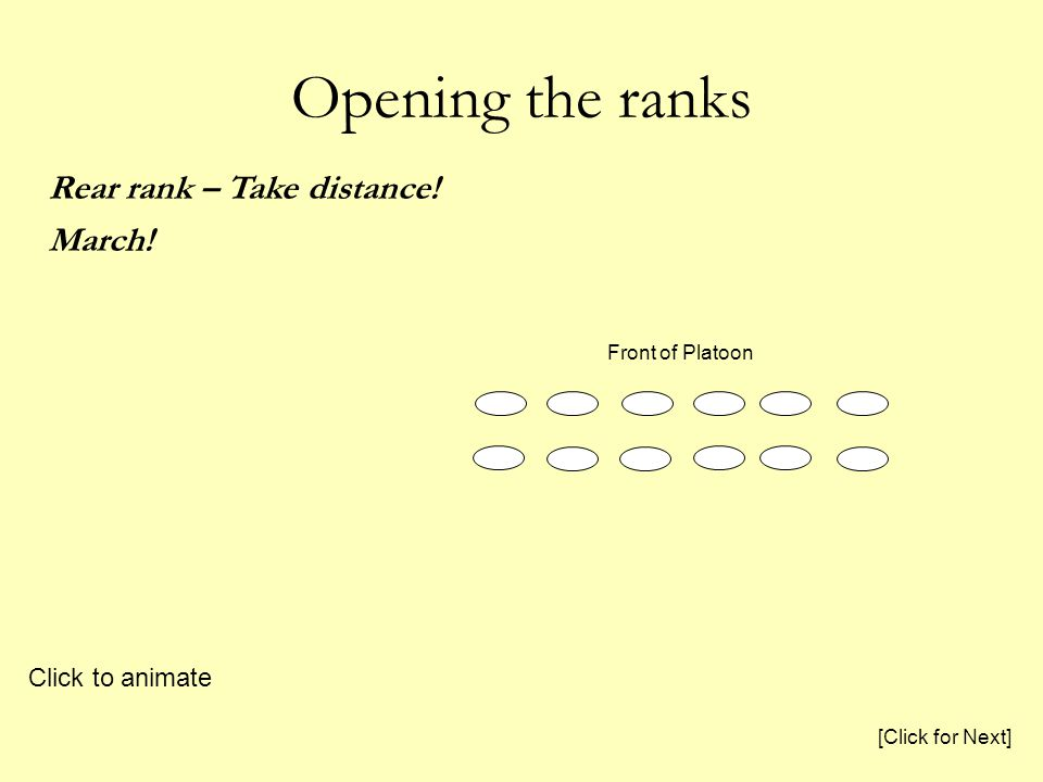 Opening the ranks [Click for Next] Click to animate Rear rank – Take distance! March! Front of Platoon