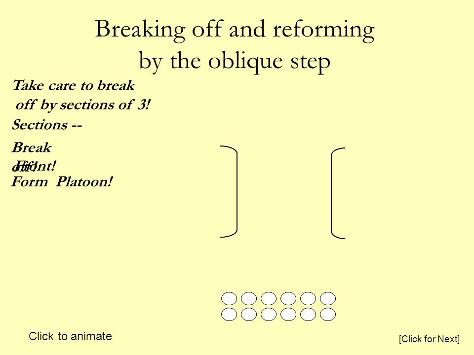 Breaking off and reforming by the oblique step Click to animate [Click for Next] Take care to break off by sections of 3.