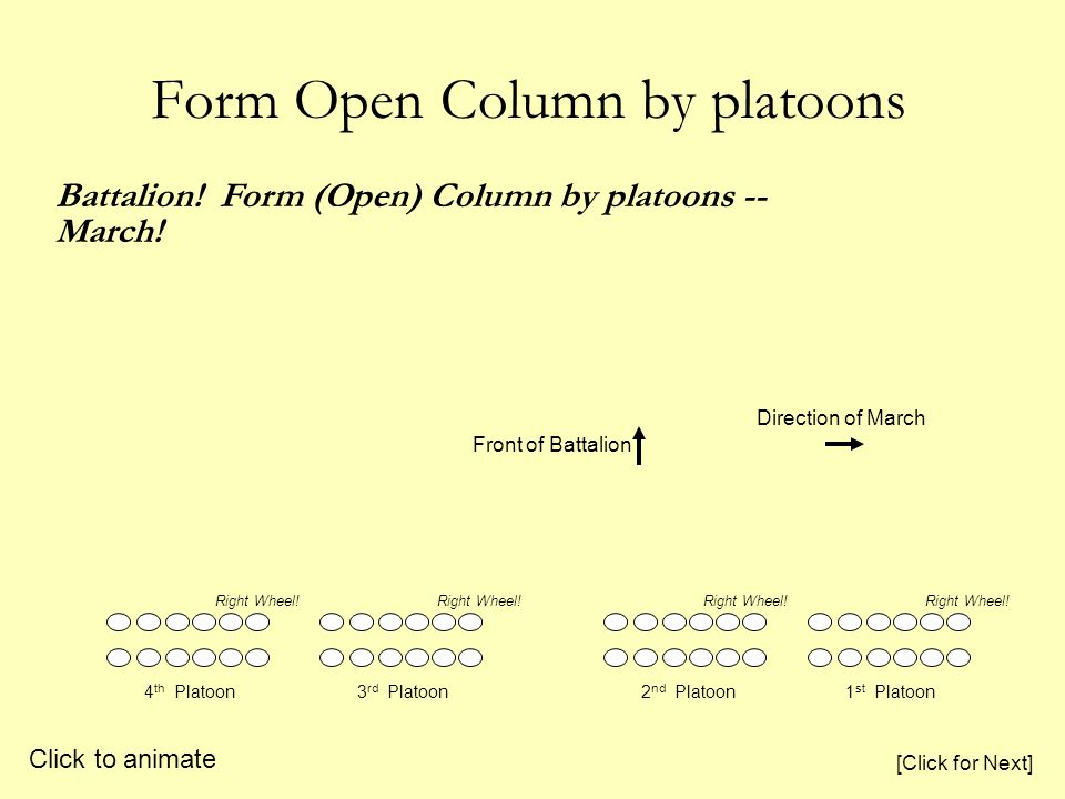 Form Open Column by platoons Front of Battalion 2 nd Platoon1 st Platoon Battalion! Form (Open) Column by platoons -- March! Direction of March 3 rd P