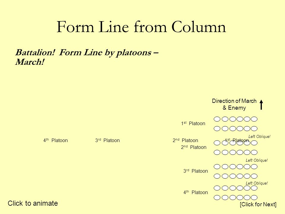 Form Line from Column 2 nd Platoon 1 st Platoon Battalion! Form Line by platoons – March! Direction of March & Enemy 3 rd Platoon 4 th Platoon Click t