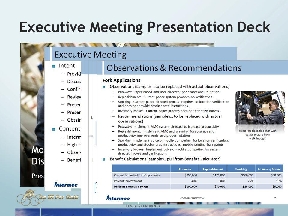 COMPANY CONFIDENTIAL Executive Meeting Presentation Deck