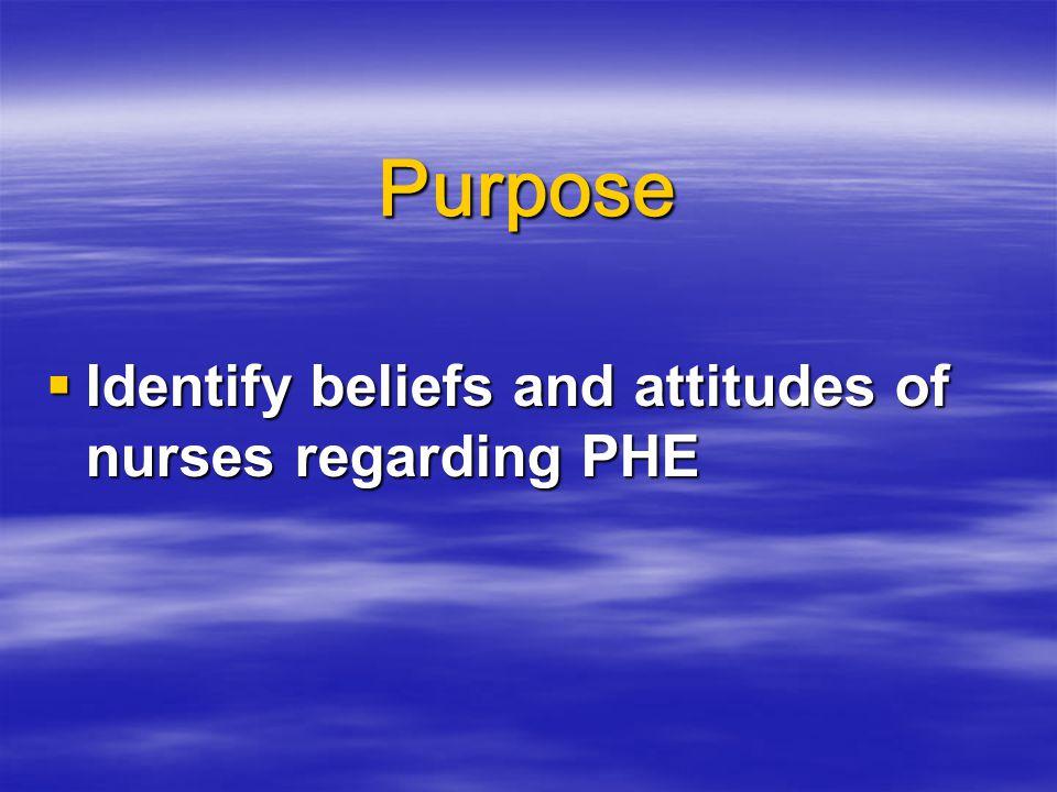 Purpose  Identify beliefs and attitudes of nurses regarding PHE